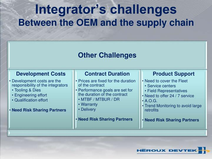 Integrator's challenges