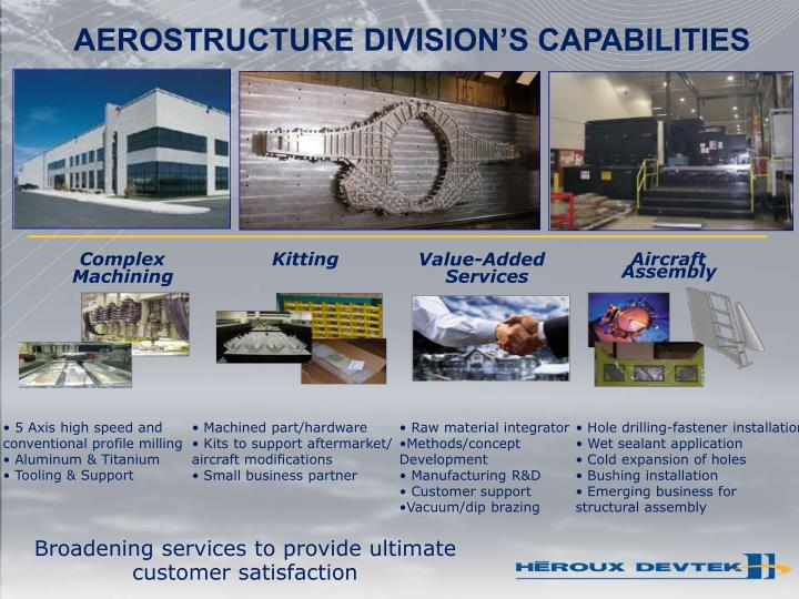 AEROSTRUCTURE DIVISION'S CAPABILITIES