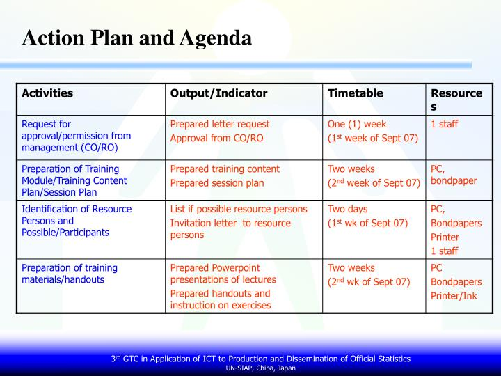 Action Plan and Agenda
