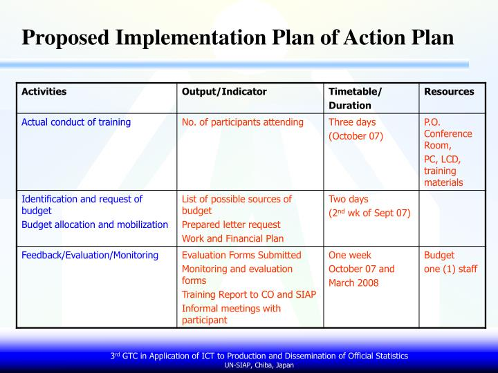 Proposed Implementation Plan of Action Plan