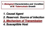 1 biological characteristics and condition of m tuberculosis growth2