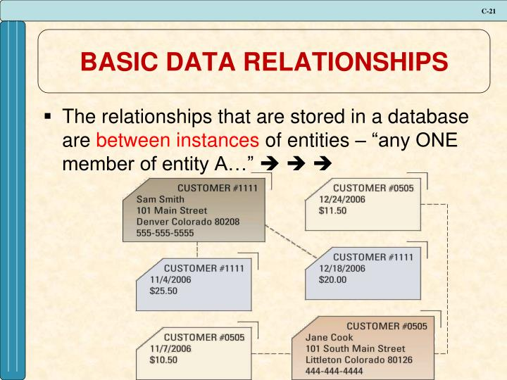 BASIC DATA RELATIONSHIPS