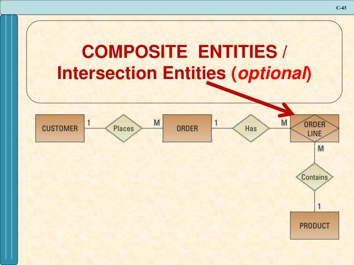 COMPOSITE  ENTITIES / Intersection Entities