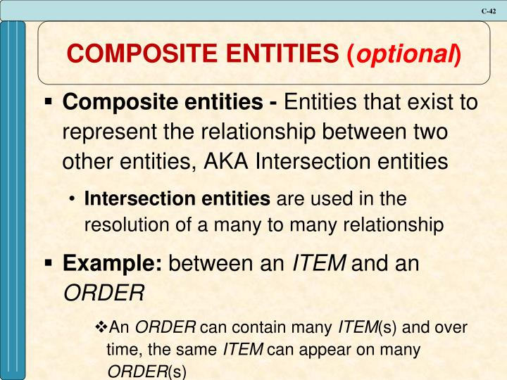 COMPOSITE ENTITIES