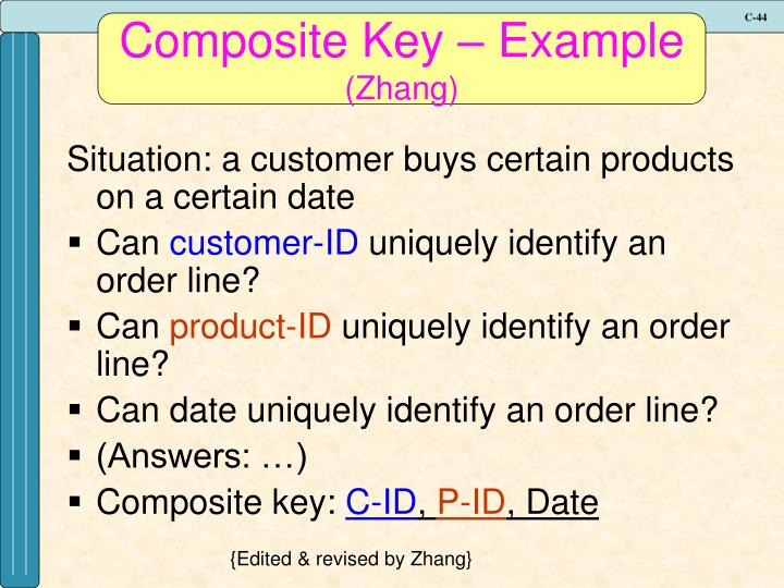 Composite Key – Example