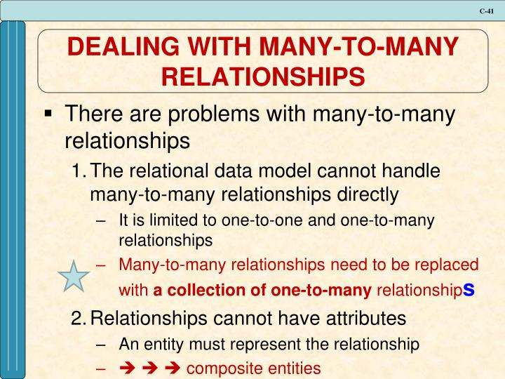 DEALING WITH MANY-TO-MANY RELATIONSHIPS