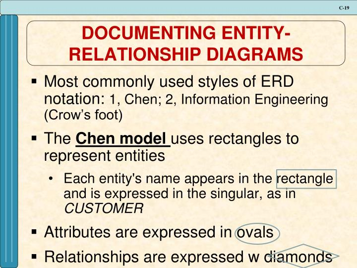 DOCUMENTING ENTITY-RELATIONSHIP DIAGRAMS