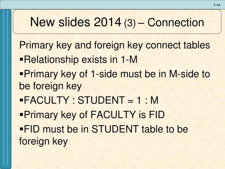 New slides 2014
