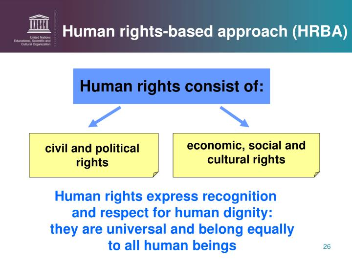 Human rights-based approach (HRBA)