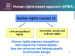 human rights based approach hrba