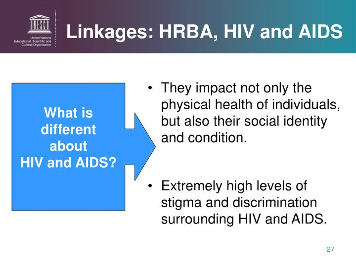 Linkages: HRBA, HIV and AIDS
