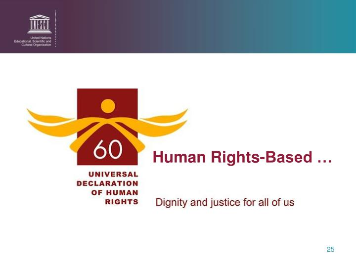 Human Rights-Based …