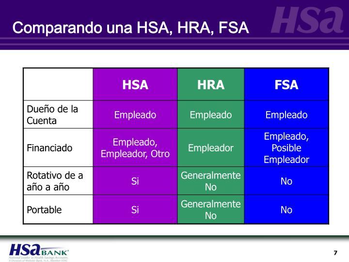 Comparando una HSA, HRA, FSA