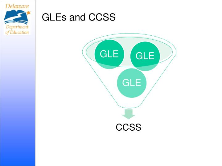 GLEs and CCSS