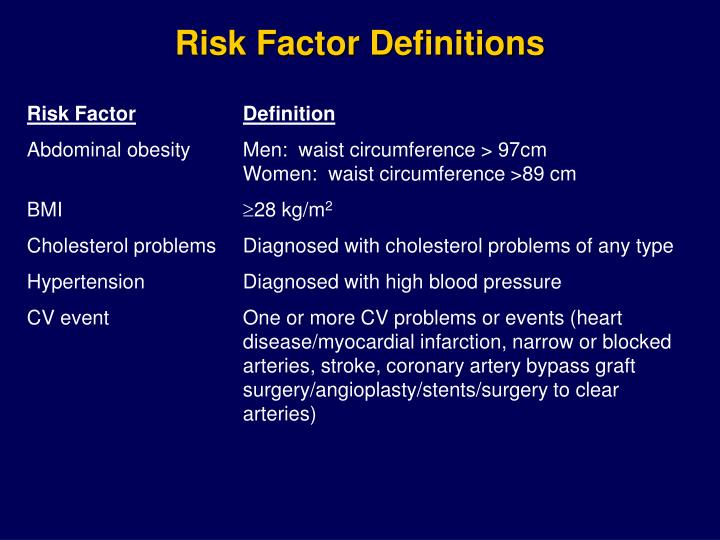 Risk Factor Definitions