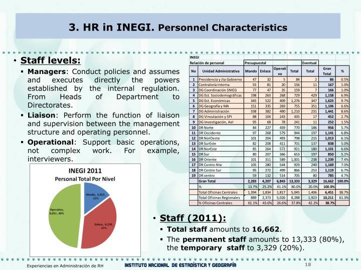 3. HR in INEGI.