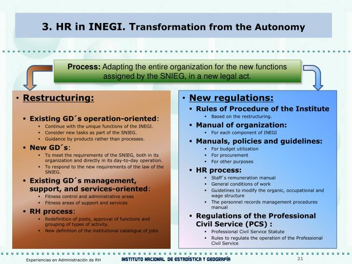 3. HR in INEGI. T