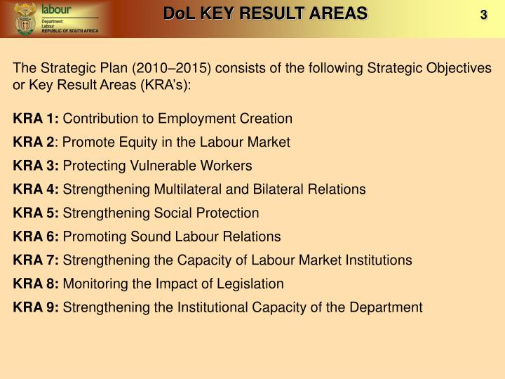 DoL KEY RESULT AREAS