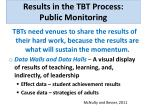 results in the tbt process public monitoring