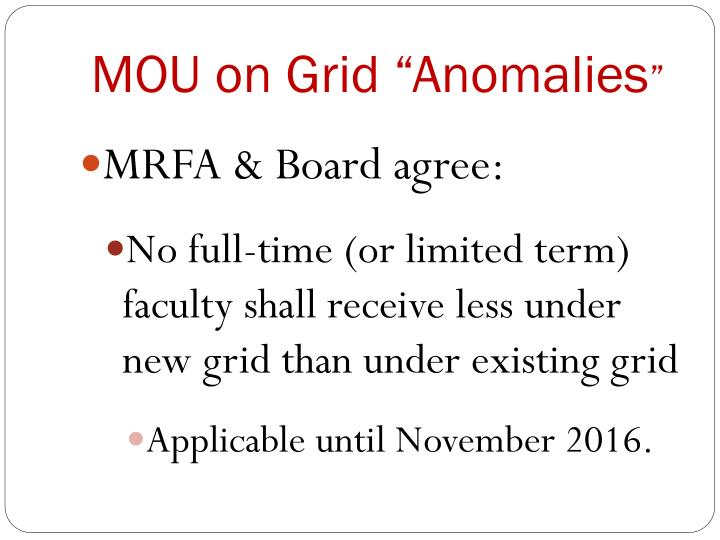 Mou on grid anomalies1