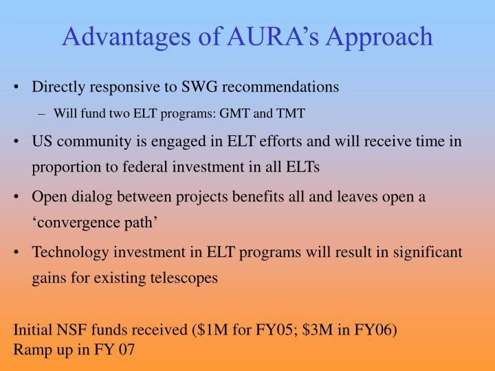Advantages of AURA's Approach