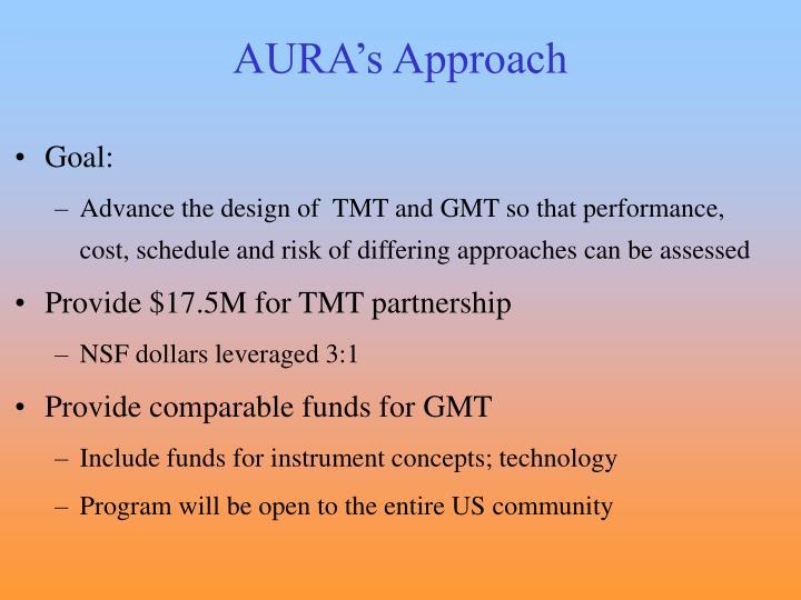 AURA's Approach