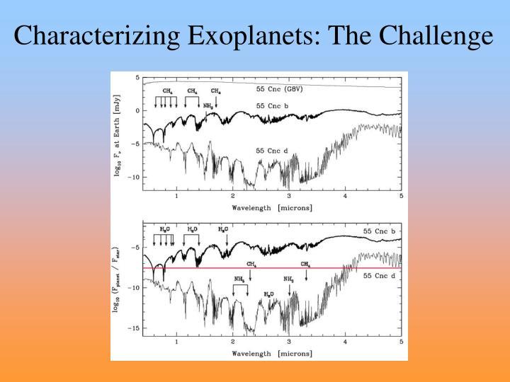 Characterizing Exoplanets: The Challenge