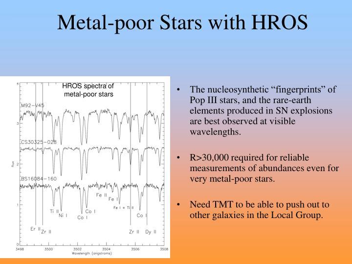 Metal-poor Stars with HROS