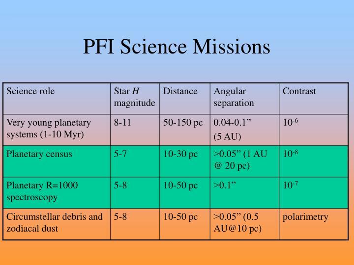 PFI Science Missions