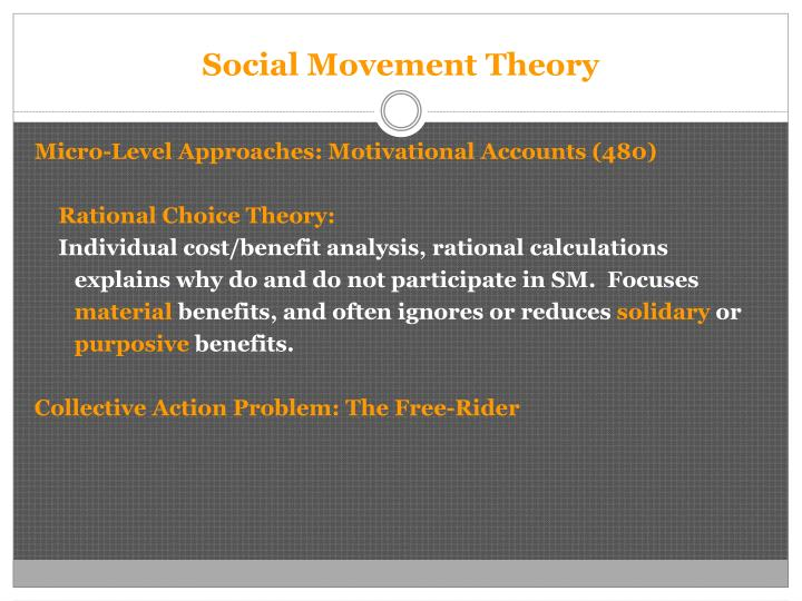 Social Movement Theory