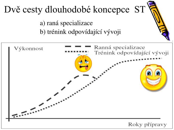 Dvě cesty dlouhodobé koncepce  ST