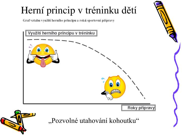Herní princip vtréninku dětí