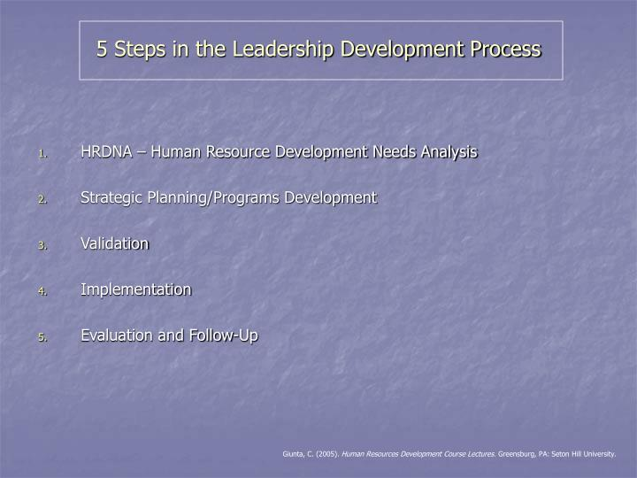 5 Steps in the Leadership Development Process