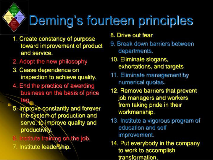 Deming's fourteen principles