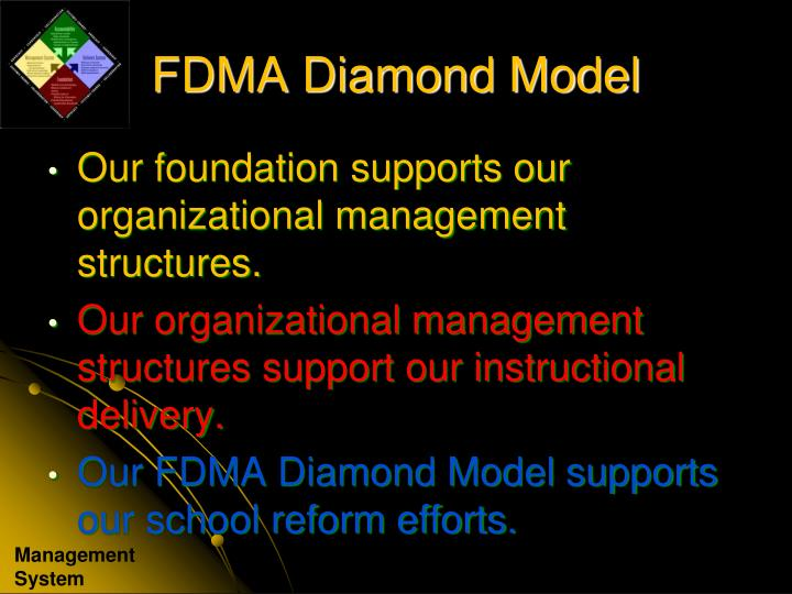 FDMA Diamond Model