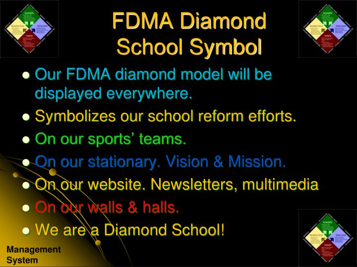 FDMA Diamond
