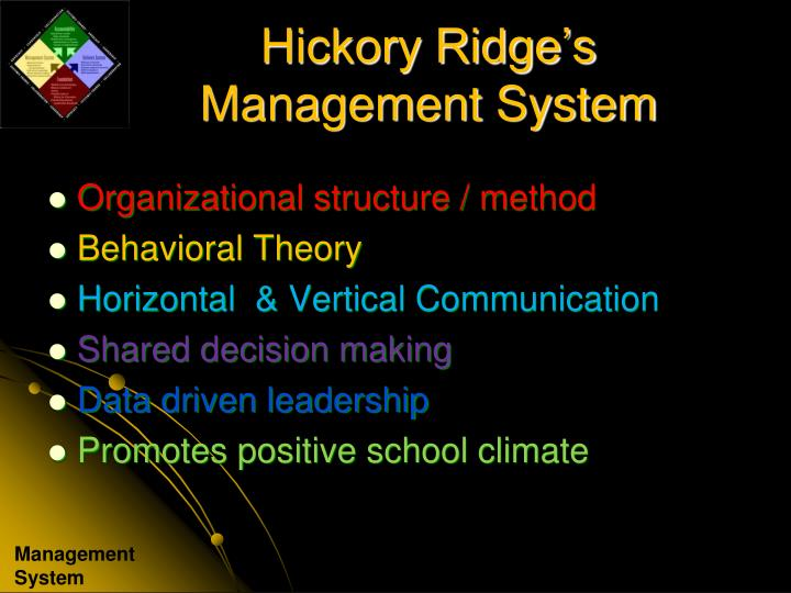 Hickory Ridge's Management System