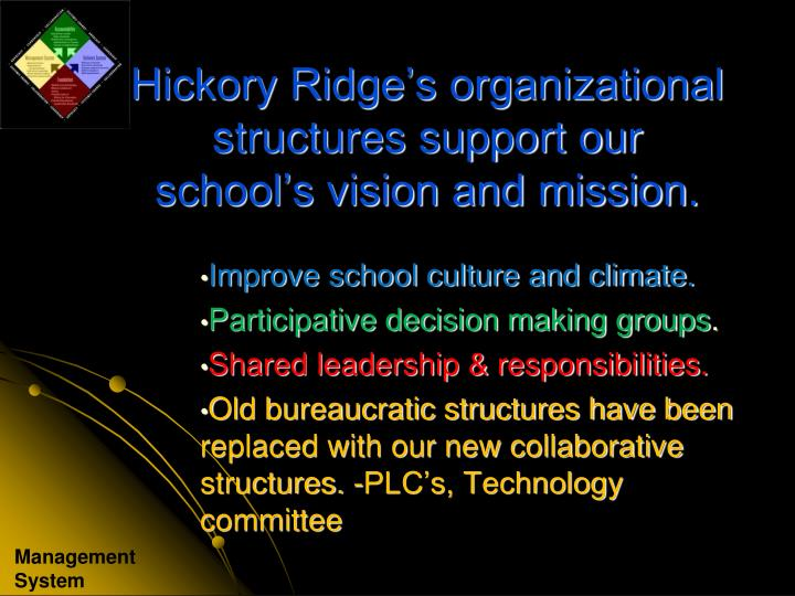 Hickory Ridge's organizational structures support our school's vision and mission.