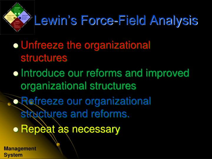 Lewin's Force-Field Analysis