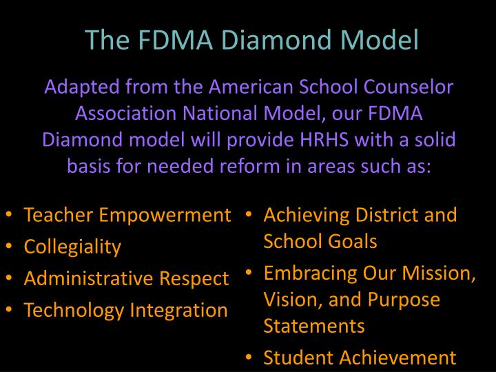 The FDMA Diamond Model