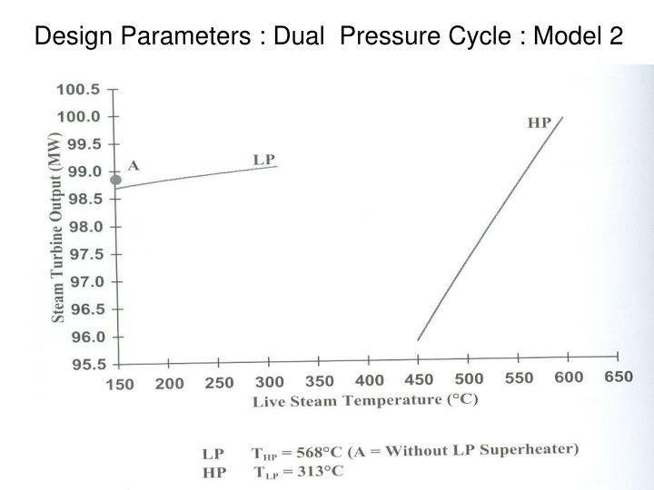 Design Parameters : Dual  Pressure Cycle : Model 2