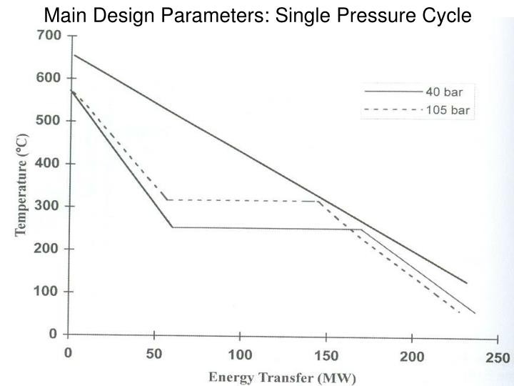 Main Design Parameters: Single Pressure Cycle