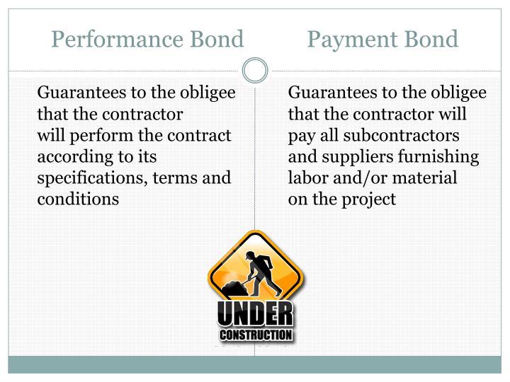 Performance Bond           Payment Bond