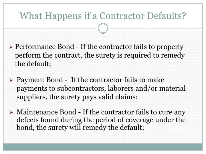 What Happens if a Contractor Defaults?
