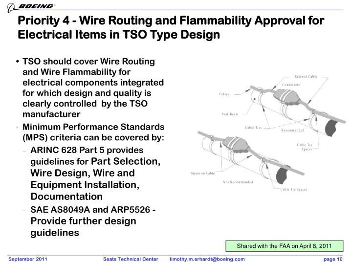 Priority 4 - Wire Routing and Flammability Approval for Electrical Items in TSO Type Design