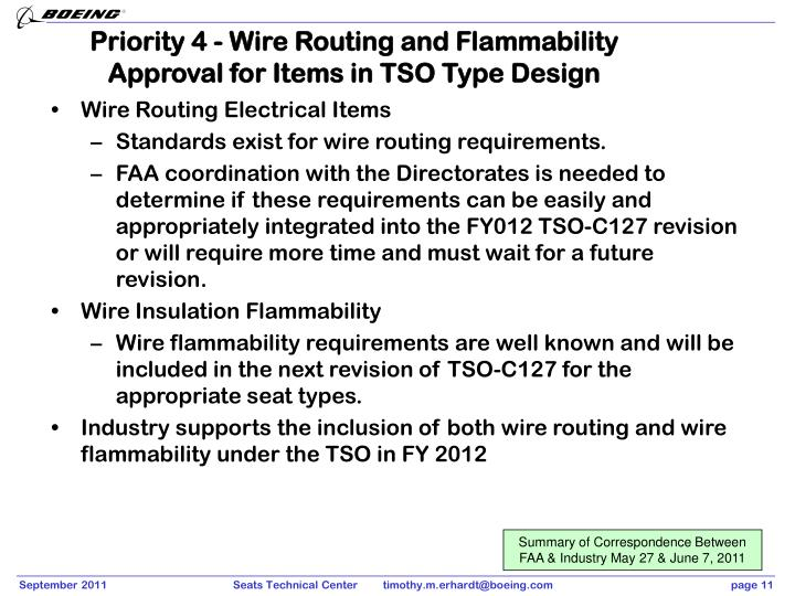Priority 4 - Wire Routing and Flammability Approval for Items in TSO Type Design