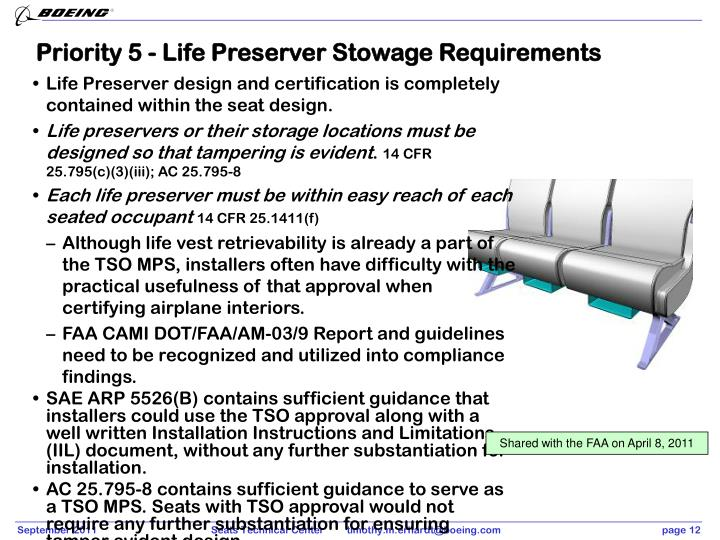 Priority 5 - Life Preserver Stowage Requirements