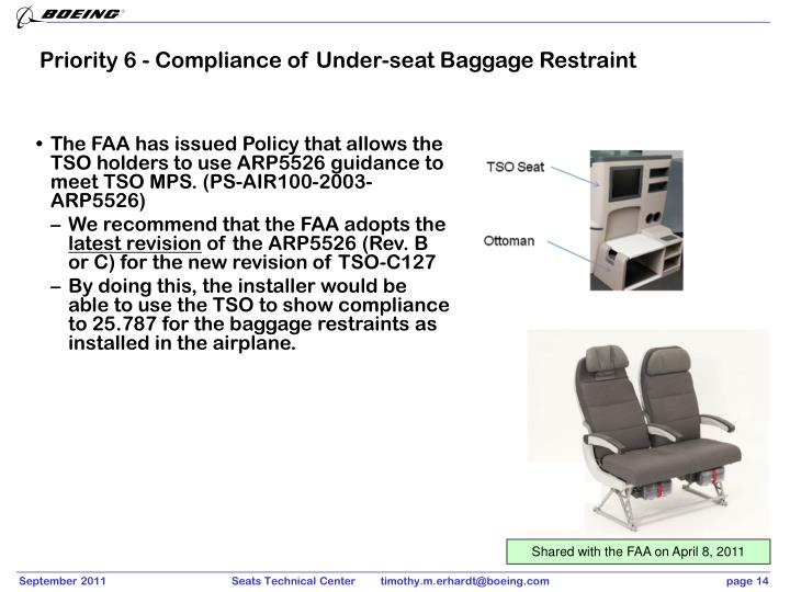Priority 6 - Compliance of Under-seat Baggage Restraint