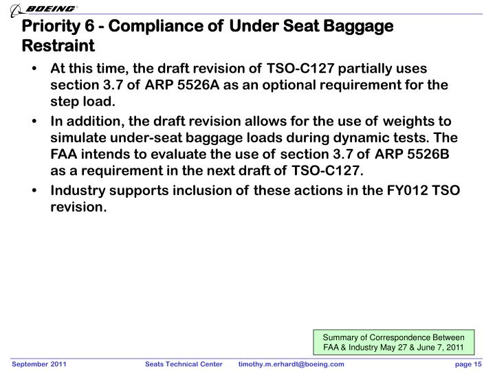Priority 6 - Compliance of Under Seat Baggage Restraint