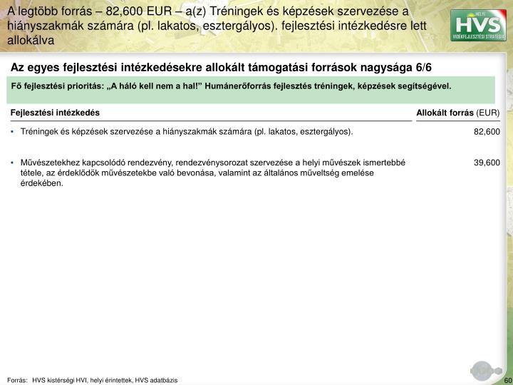 Az egyes fejlesztési intézkedésekre allokált támogatási források nagysága 6/6